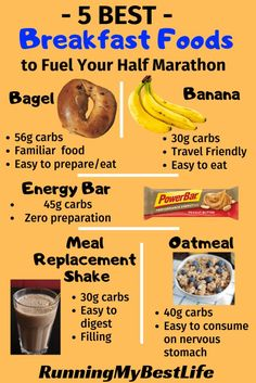 Eat a breakfast on race morning to top off your body's carbohydrate stores. These are 5 proven pre-race breakfast foods to fuel your body for a marathon, half marathon, or Nutrition For Runners, Nutrition Guide, Diet And Nutrition, Complete Nutrition, Proper Nutrition, Fast Food Breakfast, Best Breakfast, Breakfast Recipes, Marathon Diet
