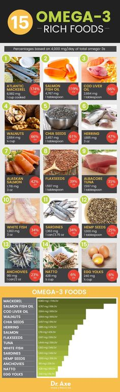 Tips And Tricks On Changing Your Diet And Getting Better Nutrition. Nutrition is good for your body and mind. Nutrition plays an important role in not only your physical health, but also in your mental well-being. Keep read Nutrition Tips, Health And Nutrition, Health And Wellness, Health Fitness, Diet Tips, Nutrition Activities, Nutrition Websites, Nutrition Chart, Nutrition Quotes