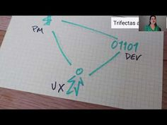 Three's a party: How product, engineering, and design work together at scale - UXPin Webinar