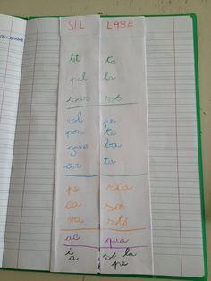 Divisione in sillabe: l'armadietto promemoria