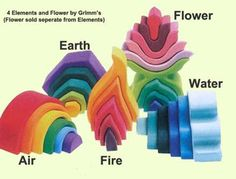We were offered a set of the Grimm blocks when the children were born, and they are probably the … Grimm's Toys, Diy Toys, Wooden Wagon, Wooden Rainbow, Stacking Toys, Stacking Blocks, Natural Toys, Waldorf Toys, Waldorf Crafts