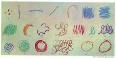 "the 20 types of children's scribbles, from Rhoda Kellogg's ""The Psychology of Children's Art"""
