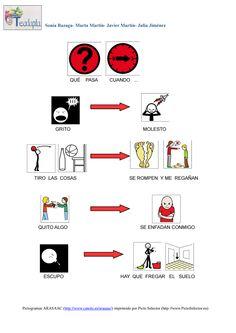 Material para ayudar a las personas con TEA a comprender algunas de las consecuencias derivadas de conductas inadecuadas