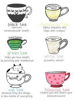 cat tea ;-)