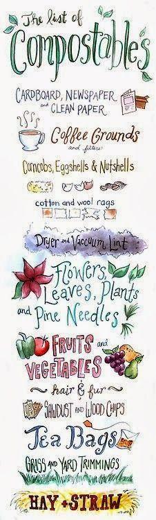 Printable compost list :-)