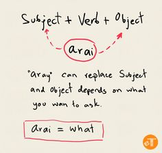 How To Say And Use What Question In Thai Language Grammar
