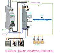 Esquemas eléctricos: Funcionamiento disyuntor, telerruptor, pulsadores,...