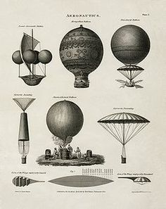 An 1818 technical illustration of hot air balloon technology, showing early ...  en.wikipedia.org