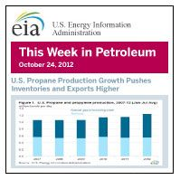 October 25, 2012: U.S. Propane Production Running at Record Highs