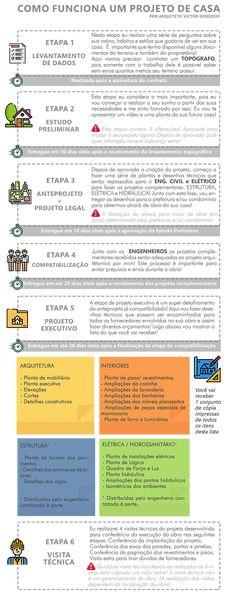 Study Architecture, Architecture Portfolio, Architecture Details, Interior Architecture, Interior Design Pictures, Design Research, Civil Engineering, Interior Exterior, Autocad