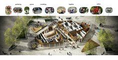 Complexo Habitacional e de Saúde Eltheto,Diagrama 1