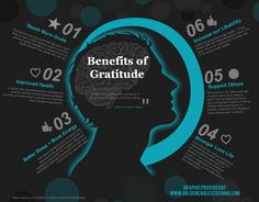 Benefits of Gratitude  Wonderful post indeed @yvonneIwilson :)