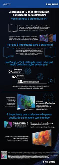 """TV com imagem persistente? Samsung oferece garantia contra """"Burn-in"""""""