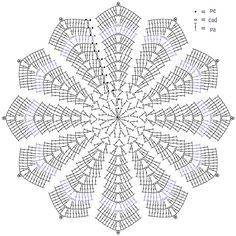 Картинки по запросу mandalas tejidos al crochet patrones