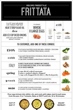 Everything Guide to Frittata Infographic / Frittata photos by Diana Yen, food styling by Anna Hampton, infographic by June Kim
