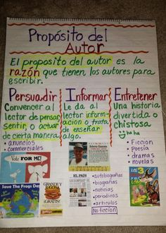 How to Learn Portuguese Quickly Dual Language Classroom, Bilingual Classroom, Bilingual Education, Spanish Classroom, Classroom Ideas, Spanish Anchor Charts, Writing Anchor Charts, Second Grade Bilingual, Third Grade