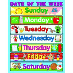 CHART DAYS OF THE WEEK