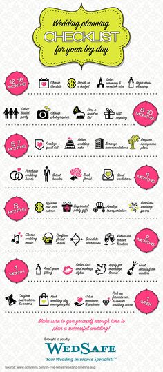 A Wedding Planning checklist and timeline for your big day, from WedSafe!