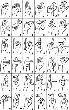 """Polish Sign Language Alphabet, """"Polski Język Migowy"""", PJM"""