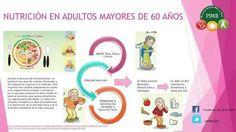 Promover una alimentación saludable entre los adultos mayores con diabetes.