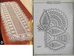 Cantinho da Jana: Gráfico de caminho de mesa de crochê