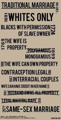 "The evolution of ""traditional marriage"""