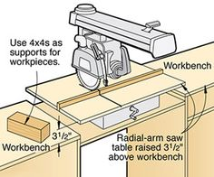 Cut are usually only as accurate as your measurements and your machines. Let us help you improve the accuracy of both. Workshop Bench, Workshop Storage, Workshop Organization, Workshop Ideas, Woodworking Power Tools, Woodworking Workshop, Woodworking Ideas, Woodworking Shop, Radial Arm Saw Table