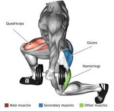 DUMBBELL LUNGES - The exercise involves the glutes and the quads for the forward leg and the hamstring for the backward one. It is usually performed for developing the mass or for the definition of the muscle. Kettlebell Routines, Kettlebell Cardio, Kettlebell Training, Cardio Routine, Workout Routines, Workout Guide, Workout Challenge, Becoming A Personal Trainer, Leg Training