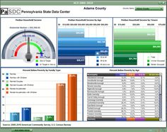 Excel Dashboard Templates Free Downloads, KPIs, Samples, Speedometers…  |   Jyler