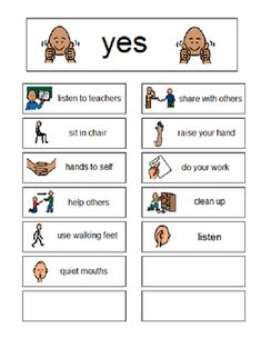 """Divided into """"Yes"""" David, and """"No"""" David categories, students can work as a class to create a poster or anchor chart to remember classroom rules. This behavior sort includes picture supports perfect for young learners or special education! Math Practice Worksheets, Geography Worksheets, Social Studies Worksheets, Preschool Classroom Rules, Classroom Behavior, Preschool Lessons, No David, Conscious Discipline, Powerpoint Lesson"""
