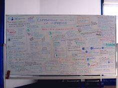 Facilitation graphique - Relations presse par Mo & Co - vue d'ensemble