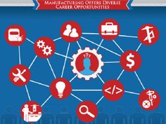 What Manufacturing Careers Really Look Like Today - Infographic