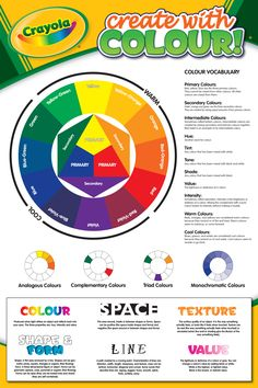 "Crayola's ""Create with Colour!"" color wheel basics, including color (duh), space, texture, shape and form, line, and value. Click through for classroom poster."