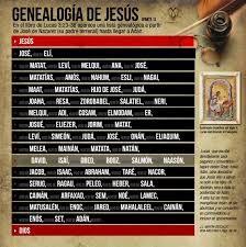 Resultado de imagen de Infografías cristianas