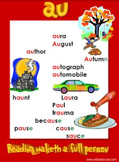 au word of and In In And Is list poster Phonics Reading, Teaching Phonics, Teaching Reading, English Phonics, Teaching English, English Vocabulary, English Lessons, Learn English, Spanish Lessons