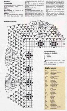 Коллекция схем для салфеток-филейное вязание крючком | Творчество людей на Folomade