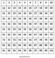 Montessorimateriaal: honderdbord inlegvellen / voorbeeldkaarten