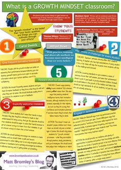 Growth Mindset in the Classroom (C) M J Bromley 2014