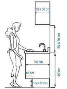 Las Medidas de los Muebles de Cocina   cocinas   Kitchen Furniture ...