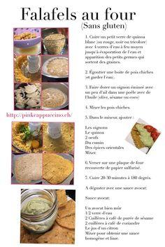 Recette falafels de quinoa au four (sans gluten) Falafels, Sans Gluten, Four, Cooks Illustrated Recipes, Water Glass, Falafel