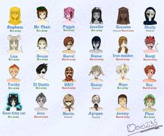 Pewdie's characters by Boro235.deviantart.com on @deviantART