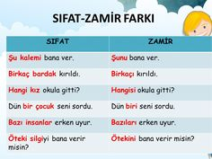 İlgili resim Learn Turkish, Turkish Language, Writing Words, School Notes, Study, Teaching, Education, School, Studying