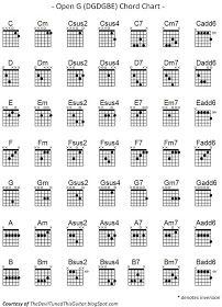 the devil tuned this guitar open g chord chart music lessons in 2019 guitar music chords. Black Bedroom Furniture Sets. Home Design Ideas