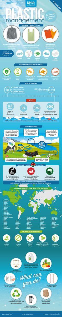 Marine | UN Environment Assembly