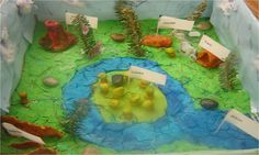what is a land form | How Make Landform Island Project From Paper Salt Dough Pictures. sience progect.