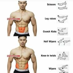 What are your favourite ab exercises to target specific areas?