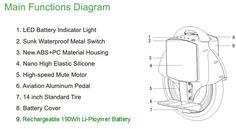 diagrama de funciones principales  monociclo electrico T1
