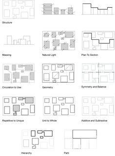 analyse of moriyama house by Sanaa Architecture Concept Diagram, Architecture Graphics, Japanese Architecture, Architecture Drawings, Architecture Design, Singapore Architecture, Roman Architecture, Landscape Architecture, Moriyama House