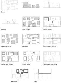 analyse of moriyama house by Sanaa Architecture Concept Diagram, Japanese Architecture, Architecture Drawings, Architecture Plan, Singapore Architecture, Landscape Architecture, Moriyama House, Parti Diagram, Module Design