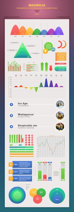 Magnolia – Infographic Elements Pack by Diana Manole, via Behance